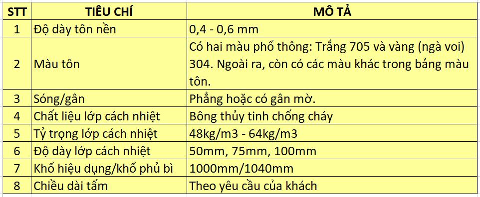 Thông số kỹ thuật vách ngăn bông thủy tinh