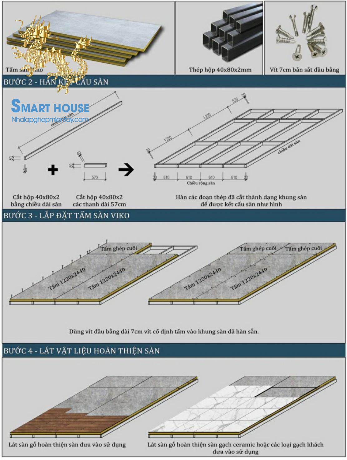 Tấm sàn chịu lực siêu nhẹ, công nghệ Nhật Bản